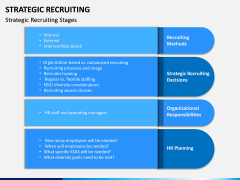 Strategic Recruiting PPT Slide 7