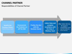 Channel Partner PPT Slide 2
