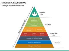 Strategic Recruiting PPT Slide 22
