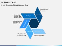 Business Case PPT slide 14