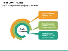 Triple Constraints PPT Slide 13