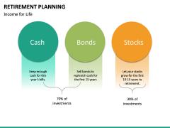 Retirement Planning PPT Slide 33
