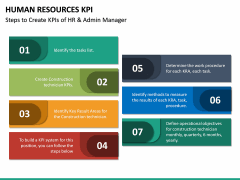 HR KPI PPT Slide 21
