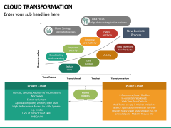 Cloud Transformation PPT Slide 26
