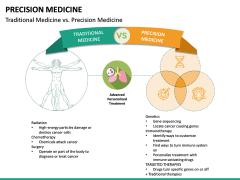 Precision Medicine PPT Slide 13