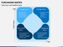 Purchasing Matrix PPT Slide 4