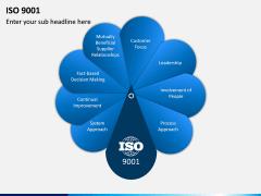 ISO 9001 PPT Slide 1