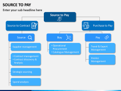 Source to Pay PPT Slide 1
