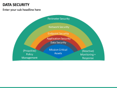 Data Security PPT slide 23