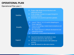 Operational Plan PPT Slide 13