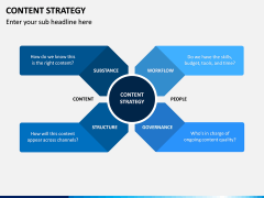 Content Strategy PPT Slide 3