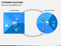 Customer Value Map PPT Slide 1