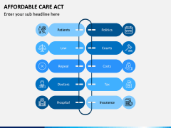 Affordable Care Act PPT Slide 9
