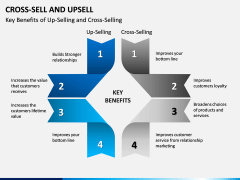 Cross Selling Up Selling PPT Slide 7