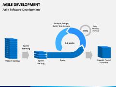 Agile Development PPT Slide 4
