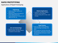 Rapid Prototyping PPT Slide 8