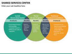 Shared Services Center PPT Slide 20