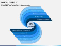 Digital Oilfield PPT Slide 2