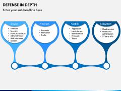 Defense in Depth PPT Slide