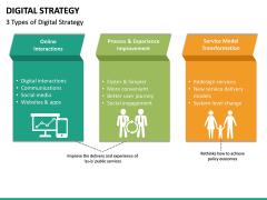 Digital Strategy PPT Slide 24