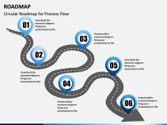 Roadmap PPT Slide 22
