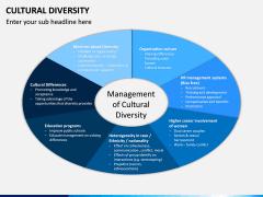 Cultural Diversity PPT Slide 2