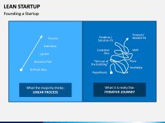 Lean Startup PPT Slide 18