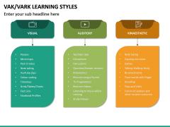 VAK Learning Styles PPT Slide 14