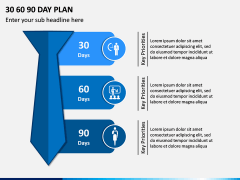30 60 90 Day Plan PPT Slide 2