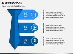 30 60 90 Day Plan PPT Slide 2