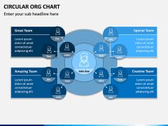 Circular ORG Chart PPT Slide 14
