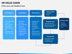 HR Value Chain PPT Slide 5