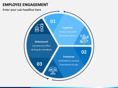 Employee Engagement PPT Slide 3