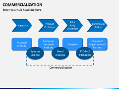 Commercialization PPT Slide 15