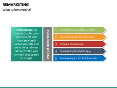 Remarketing PPT Slide 14