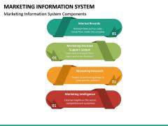 Marketing Information System PPT Slide 23