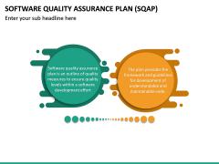 Software Quality Assurance Plan (SQAP) PPT Slide 16