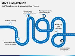 Staff Development PPT Slide 9