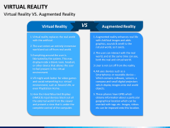 Virtual Reality PPT Slide 14