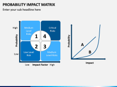 Probability Impact Matrix PPT Slide 2