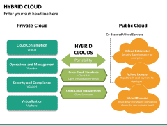 Hybrid Cloud PPT Slide 20