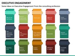 Executive Engagement PPT Slide 20