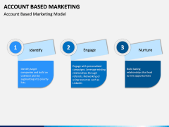 Account Based Marketing PPT Slide 1