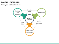 Digital Leadership PPT Slide 25