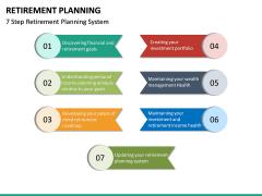 Retirement Planning PPT Slide 25