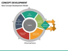 Concept Development PPT Slide 19