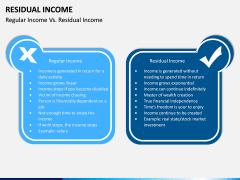 Residual Income PPT Slide 10