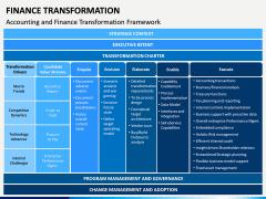 Finance Transformation PPT Slide 17