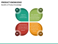 Product Knowledge PPT Slide 22