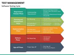 Test Management PPT slide 25